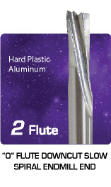 2 Flute O Flute Downcut Slow Spiral for Hard Plstic and Aluminum