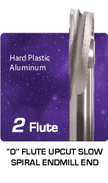 2 Flute O Flute Upcut Slow Spiral - Hard Plastics and Aluminum