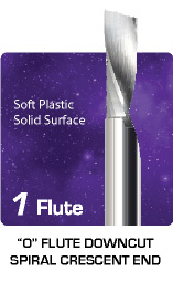 1 Flute O Flute Downcut Spiral for Soft Plastic
