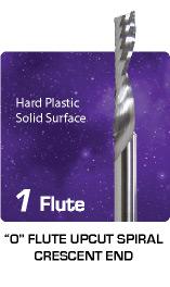 1 Flute O Flute Upcut Spiral for Hard Plastic